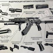 ижмаш присутпил к разработке ак-12